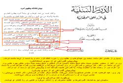 مواضع علمای اهل سنت معاصر محمد بن عبدالوهاب در قبال وی